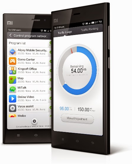 Xiaomi Mi3 data usage review