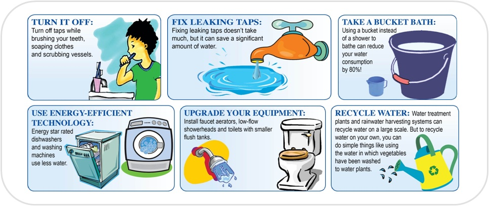 Water conservation abhi nai to kabhi nai get life tips for How to conserve water at home