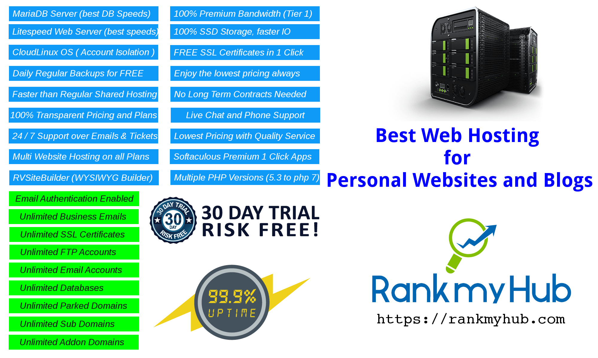 Best Web Hosting for Personal Websites  and Blogs